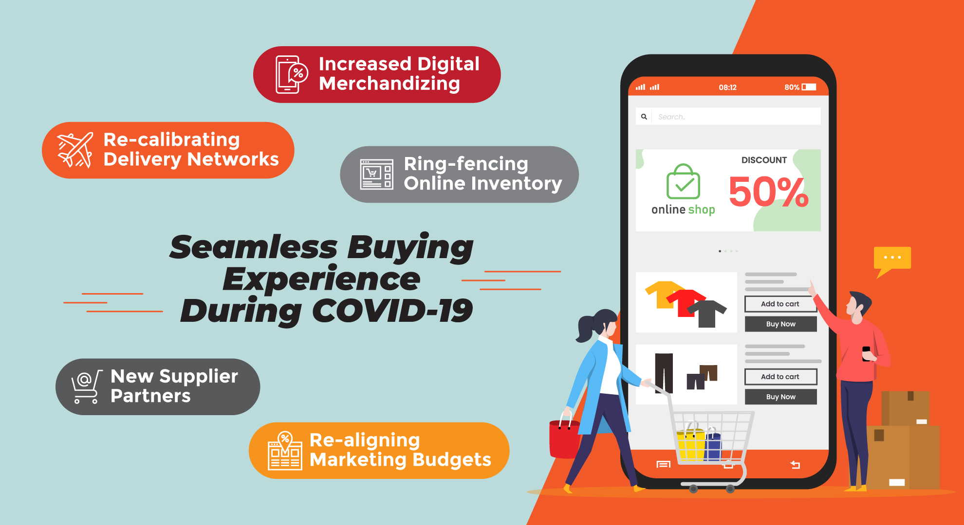 Seamless Buying Experience During COVID-19