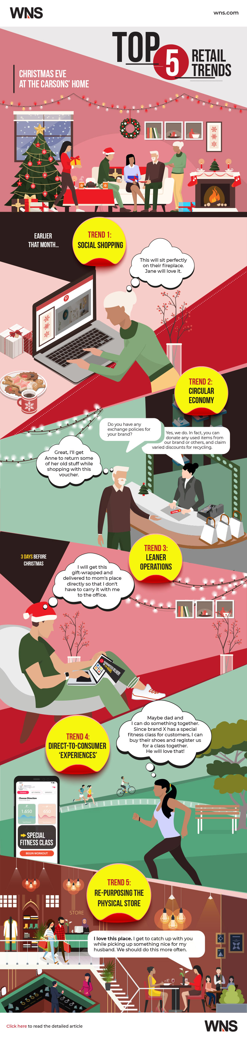 Top 5 Retail Trends Infographic