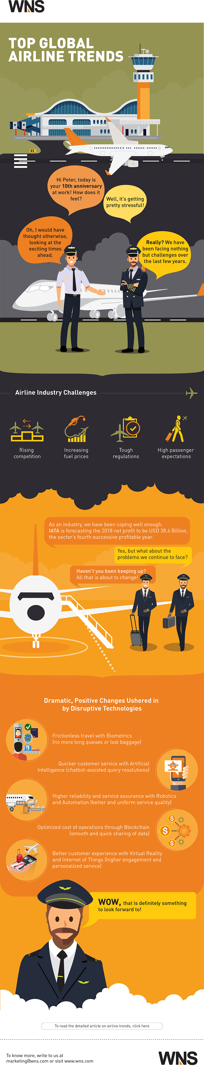Infographics : Top Global Airline Trends