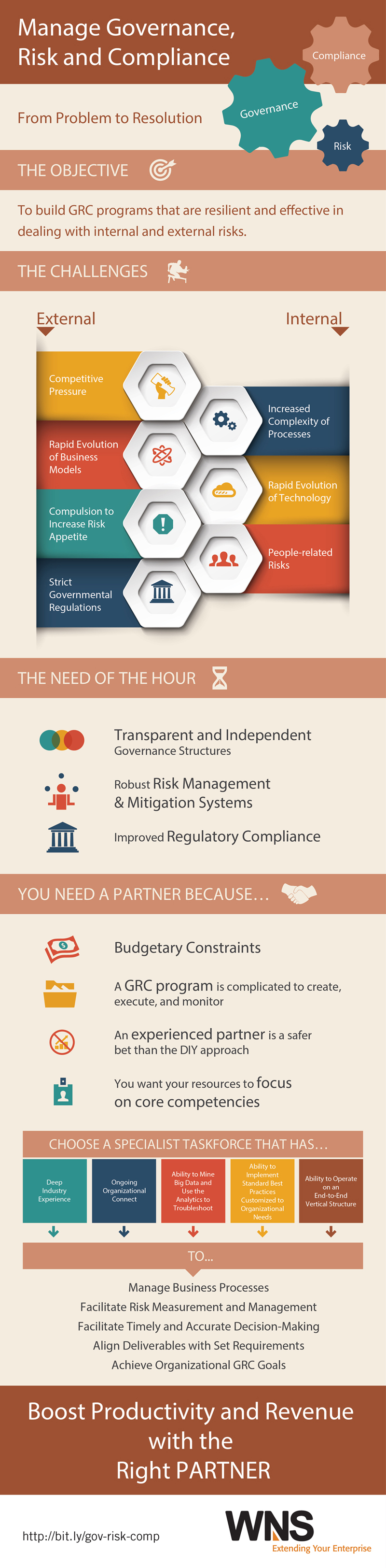 Manage Governance, Risk and Compliance