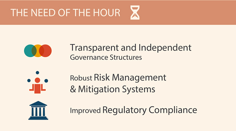 Managing the Complexities of Governance Risk and Compliance diagram one
