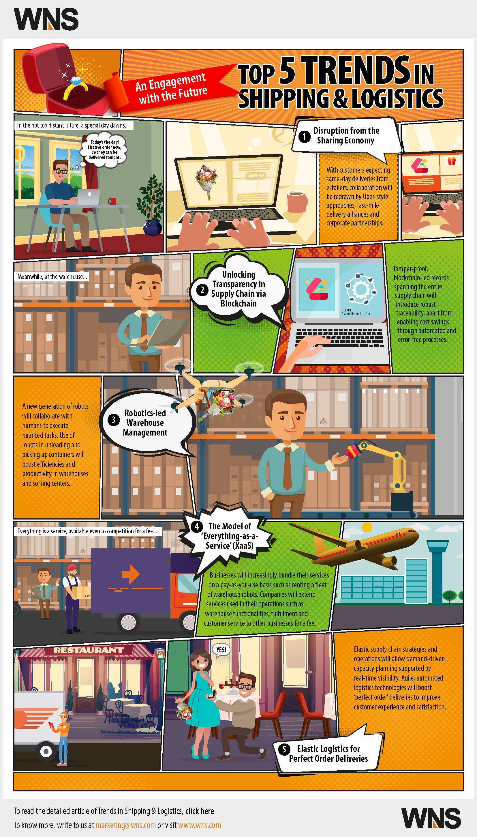 Infographics : Top 5 Trends in Shipping & Logistics