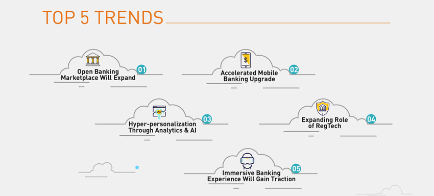 Article : Top 5 Trends Re-defining Banking & Financial Services