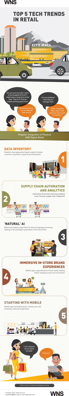 Infographics : Top 5 Tech Trends in Retail