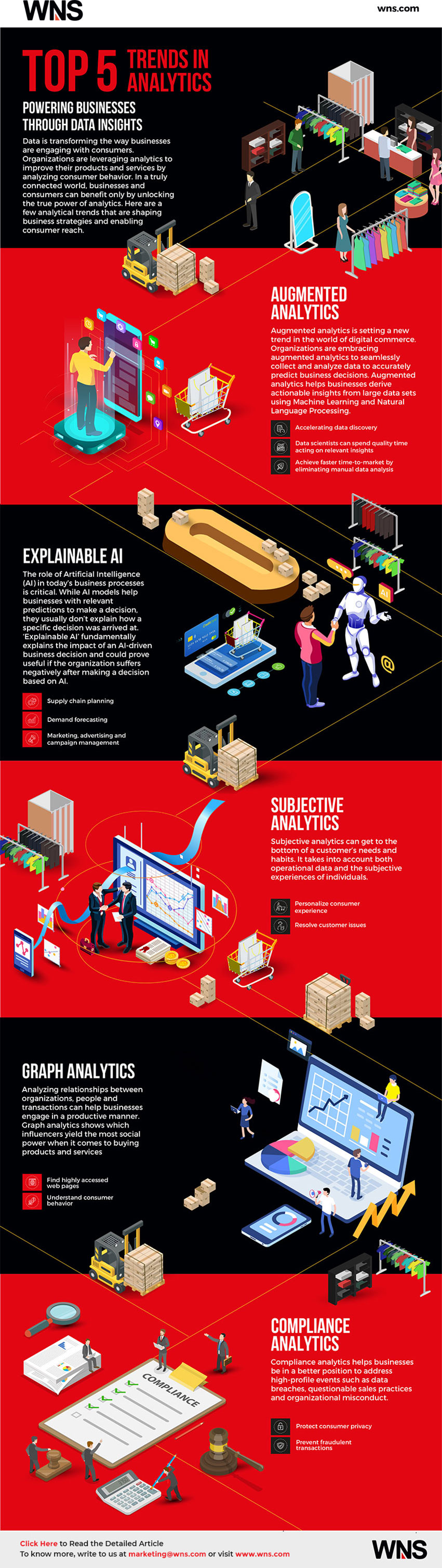 Top 5 Trends in Analytics Infographic 2019