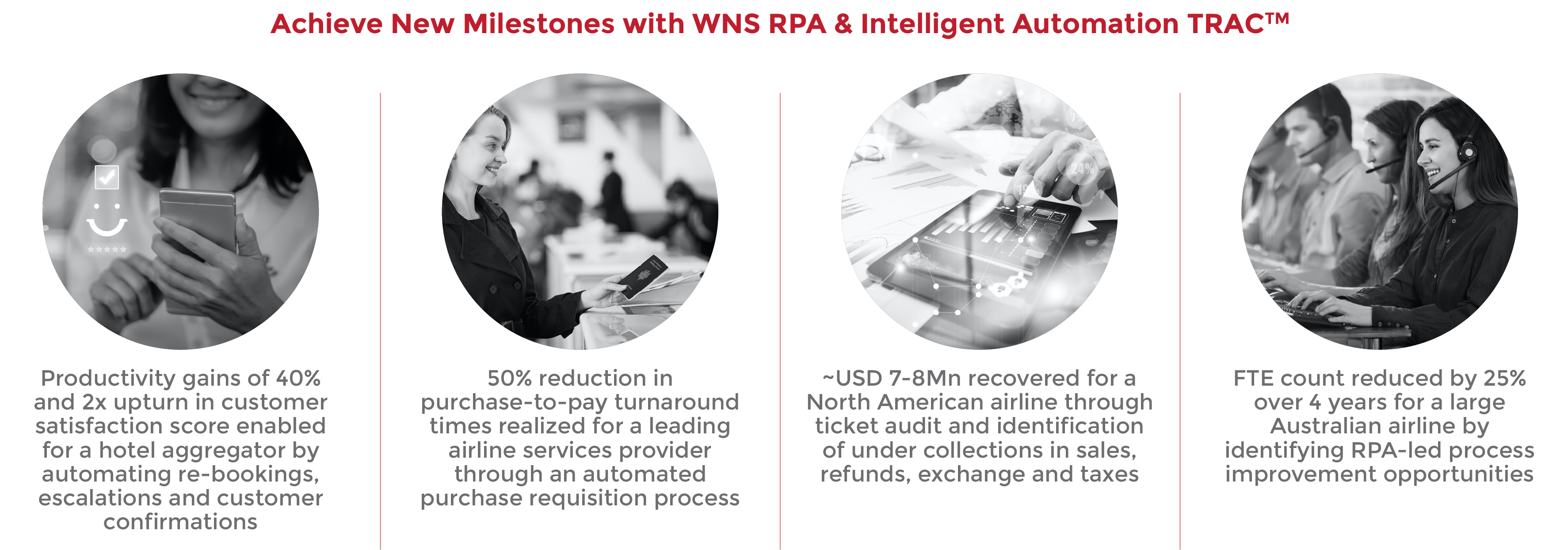 Achieve New Milestones with WNS RPA & Intelligent Automation TRAC™