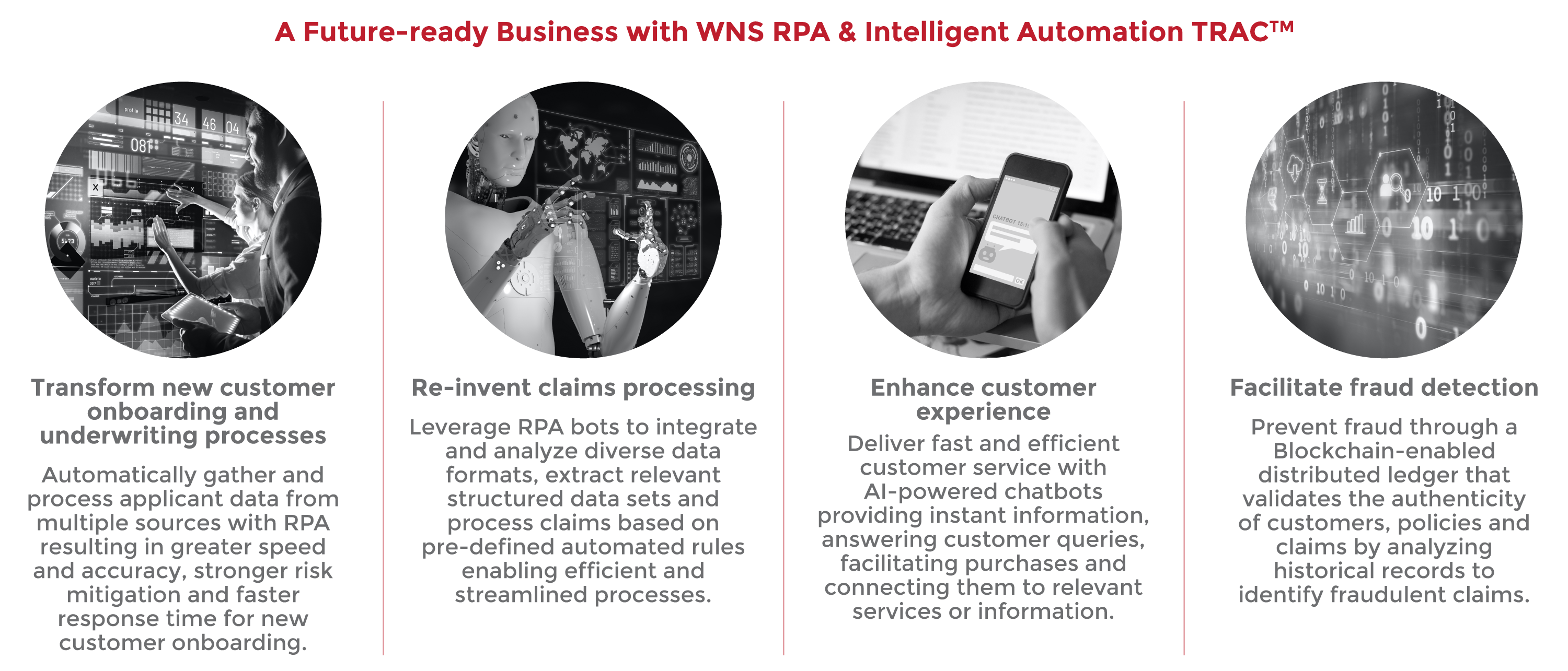 A Future-ready Business with WNS RPA & Intelligent Automation TRAC™