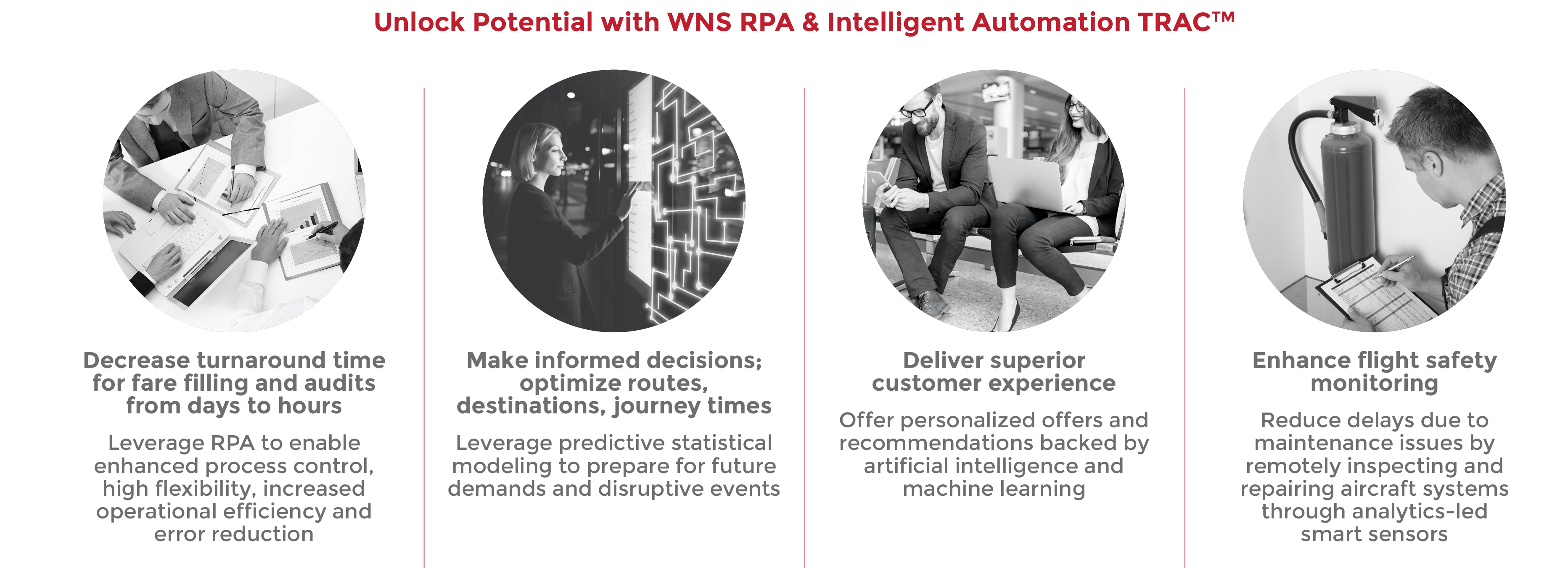 Unlock Potential with WNS RPA & Intelligent Automation TRAC™